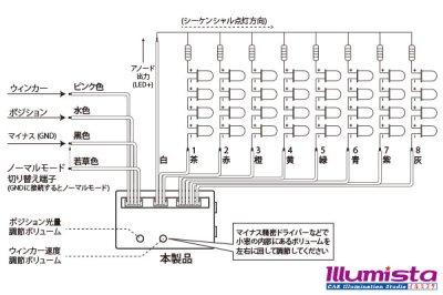 画像2: シーケンシャルウィンカーユニット 8ポート