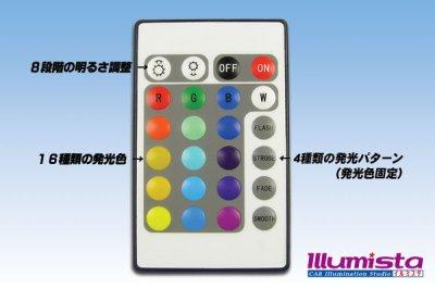 画像1: ミニ 24KEY RGBコントローラー