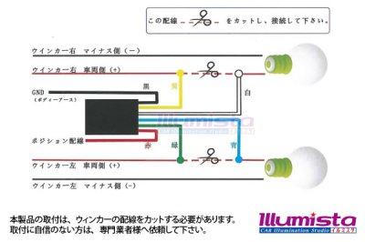 画像1: ウインカーポジションキット