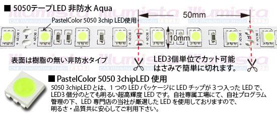 5050テープLED 60LED/1m アクア 非防水